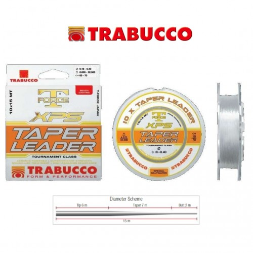 Linha Trabuco XPS Tape Leader 0.18-0.40mm 10x15mt